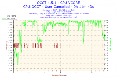 2017-12-16-11h43-Voltage-CPU-VCORE.png